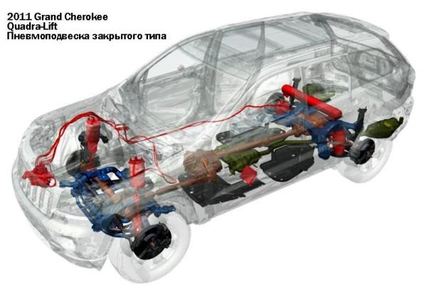 Пневмоподвеска закрытого типа Quadra-Lift для Jeep Grand Cherokee