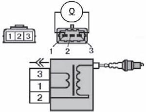 Схема проверки обмоток катушки зажигания