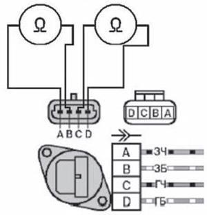 Схема подключения мультиметра к колодке проводов РХХ