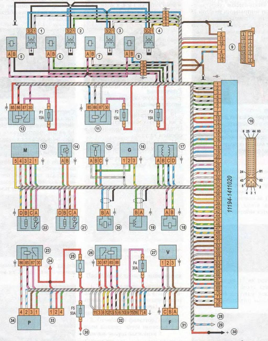 Коды ошибок ЛАДА калина 1.4 16 клапанов
