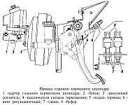 Регулировка положения датчиков педали тормоза Уаз Патриот с двигателями ЗМЗ-40904 и ЗМЗ-40905