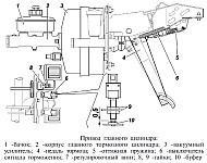 Регулировка положения датчиков педали тормоза Уаз Хантер с двигателями ЗМЗ-40904 и ЗМЗ-40905