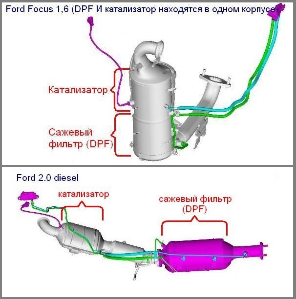 ford-dpf