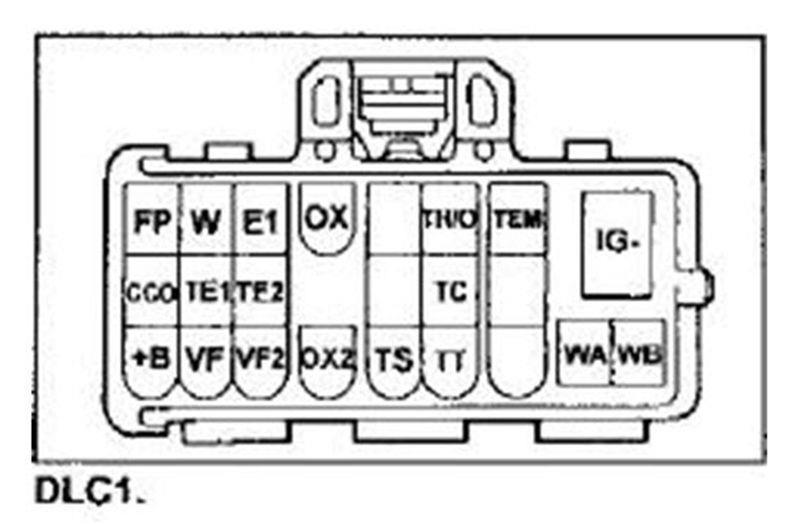 Схема расположения контактов разъема DLC-1 в Toyota Corolla