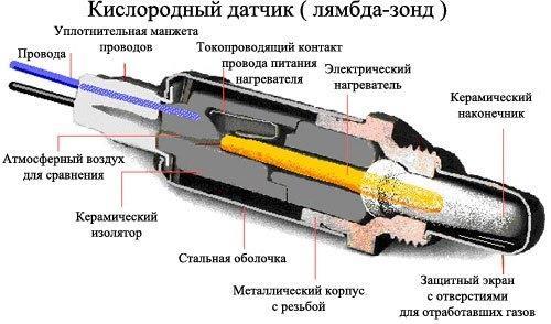 Схема самого датчика