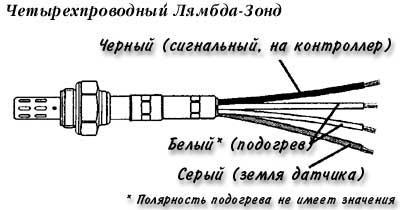 Подключение датчика, схема