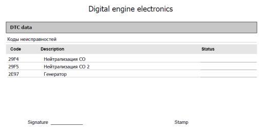 BMW X5 E70 3.0L - Ошибки по отсутствию эффективности работы катализатора