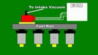 видео RAC How to Test a Fiat Doblo 1300 Multijet Fuel Rail Pressure Sensor