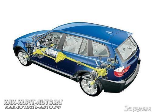 Схема полного привода BMW