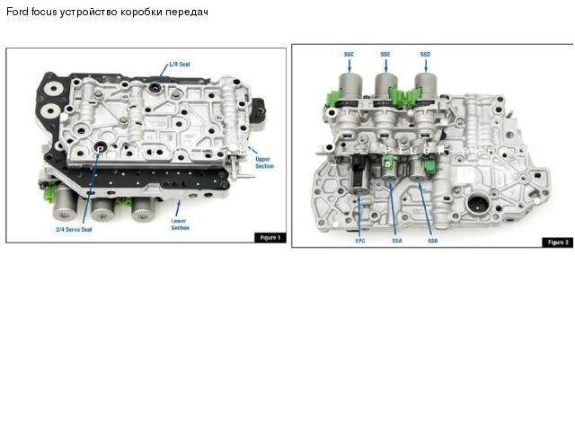 Ремонт АКПП Форд Фокус 3 по низким ценам в Москве