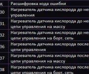 Коды ошибок Лада Приора