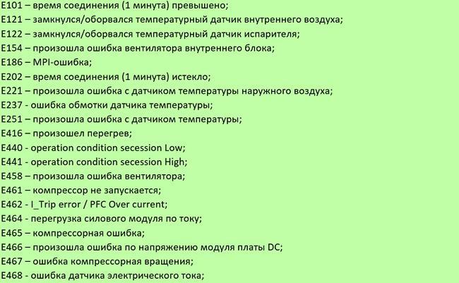 Коды Samsung 1