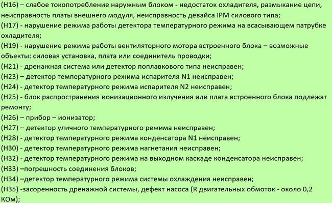 Коды Panasonic 2
