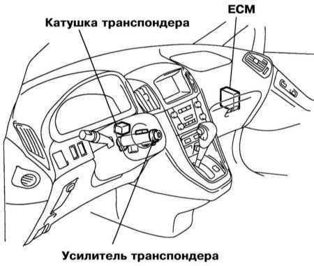 Диагностика Lexus RX300