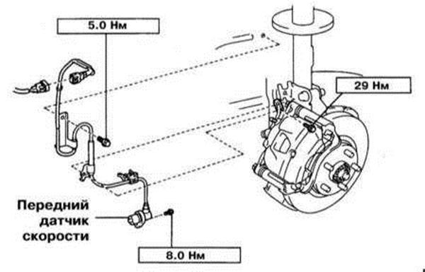 Снятие и установка колёсных датчиков Lexus RX300