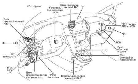 Предохранители - общая информация Lexus RX300