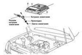 Проверка и замена свечей зажигания Lexus RX300