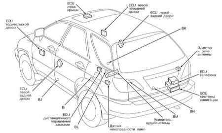 Общая информация Lexus RX300