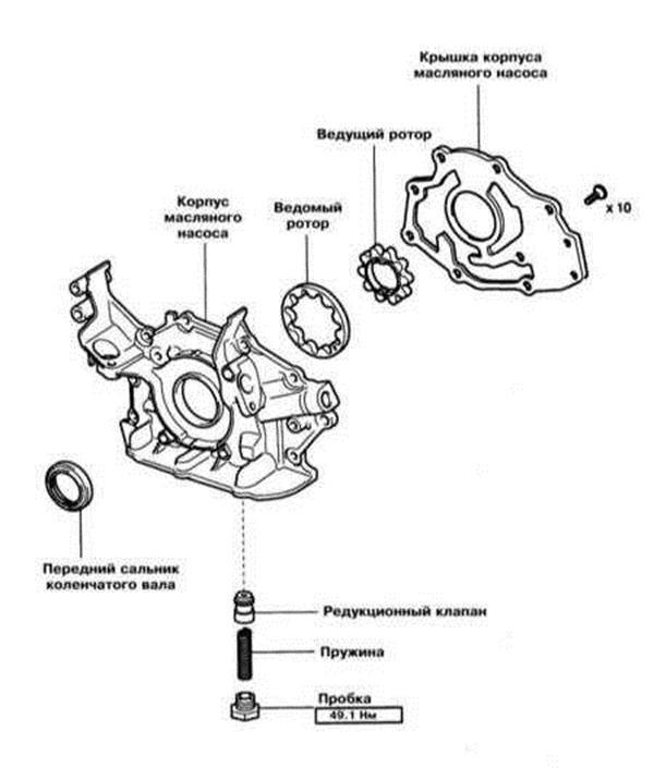 Снятие, разборка, проверка, сборка и установка масляного насоса и поддона картера Lexus RX300