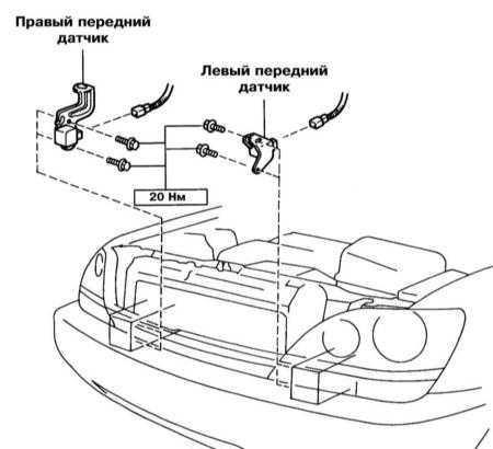 Снятие и установка компонентов системы SRS Lexus RX300