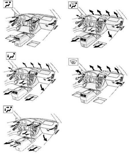 Устройства обеспечения комфорта Lexus RX300