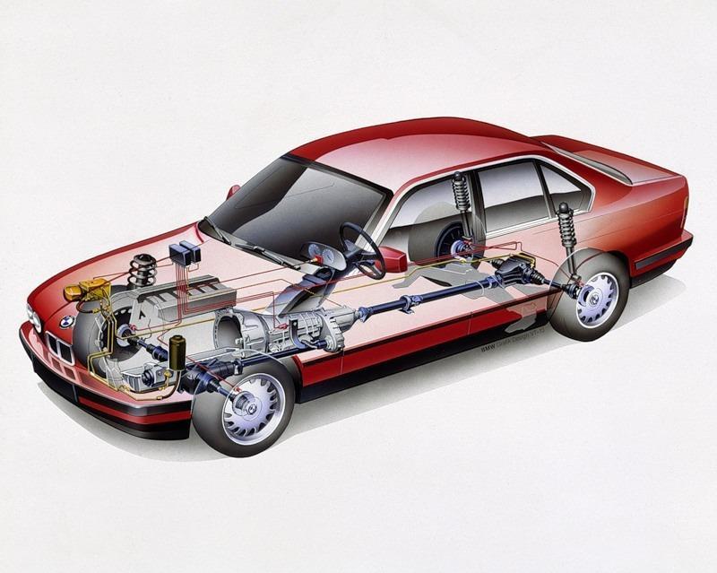 5-series E34 525iX 1991-1996