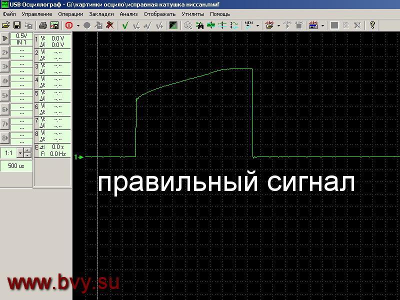 форма сигнала на катушку двигатель VQ25DD VQ30DD