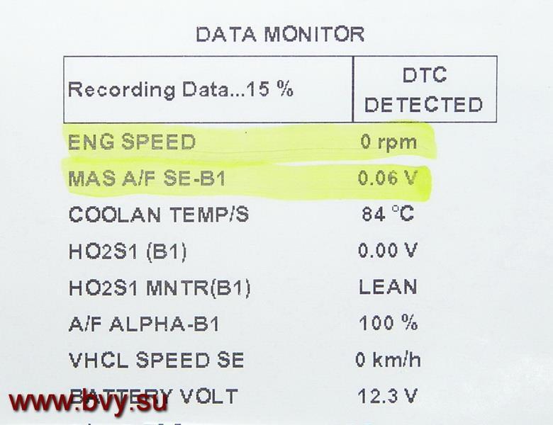 показания по датчику MAF двигатель VQ25DD