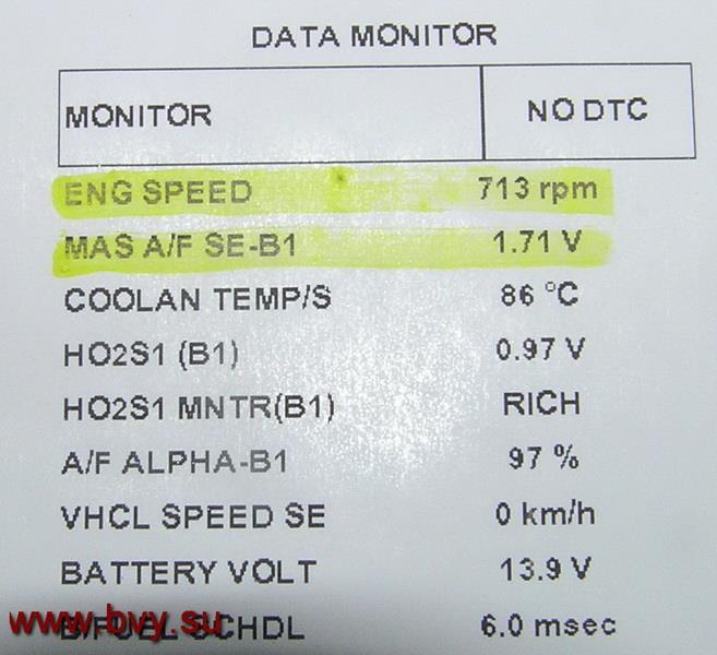 данные датчика МАф_1