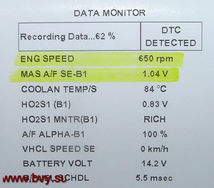 показания по MAF двигатель VQ25DD