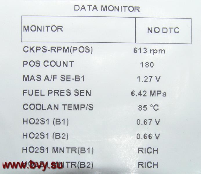 давление топлива двигатель VQ25DD
