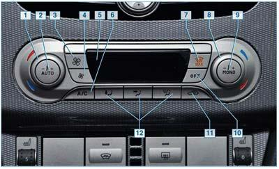 1.1. Ford Focus II. Оборудование и органы управления