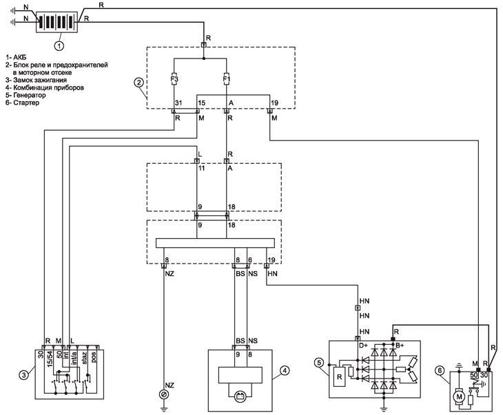 Фрагмент схемы электрооборудования автомобиля с узлами генератора, стартера и замка зажигания