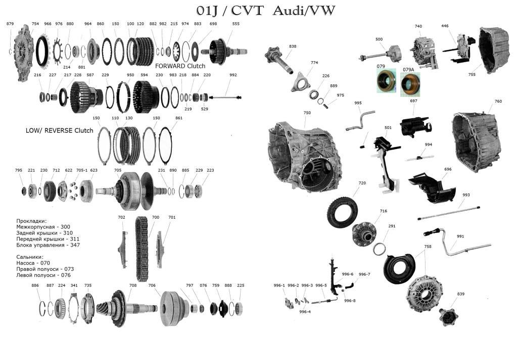 Схема 01J CVT