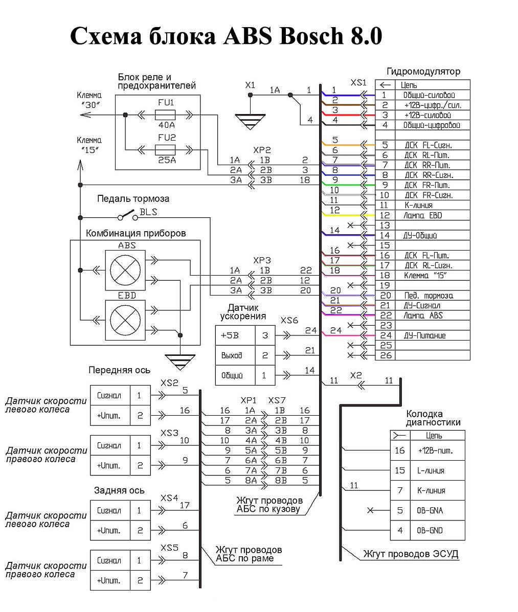 Схема подключения блока АБС Bosch 8.0 УАЗПатриот