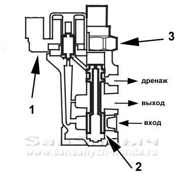 vtec valve