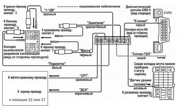 Схема подключения бортового компьютера на Лада Калина