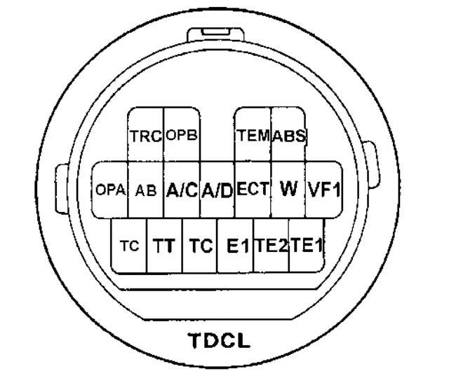 Схема диагностический разъем DLC2