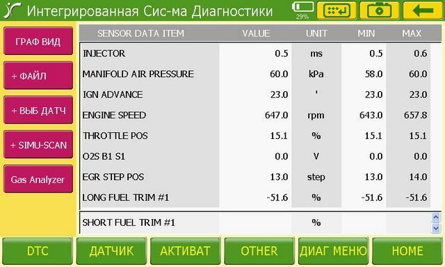 параметры в обедненном режиме двигатель 3S-FSE