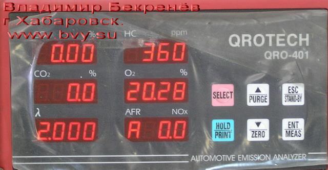 показания газоанализатора двигатель 3S-FSE