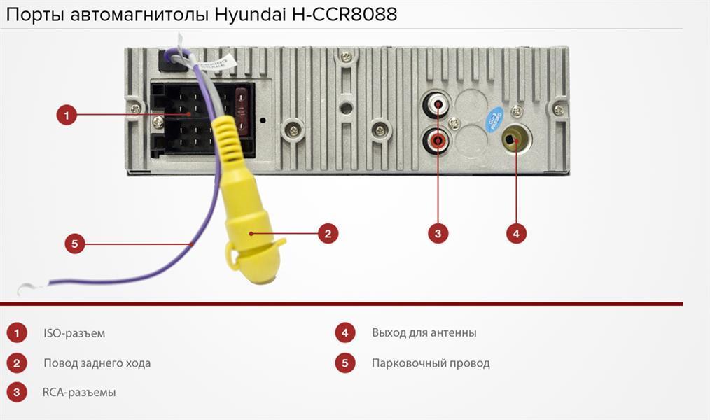 Подключение Хендаи автомагнитолы