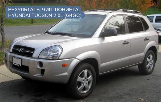 Hyundai Tucson 2.0L G4GC - Чип-тюнинг Siemens SIMK43