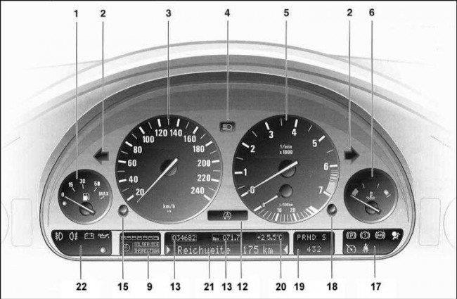 Приборная панель бмв е39 рестайлинговых версий