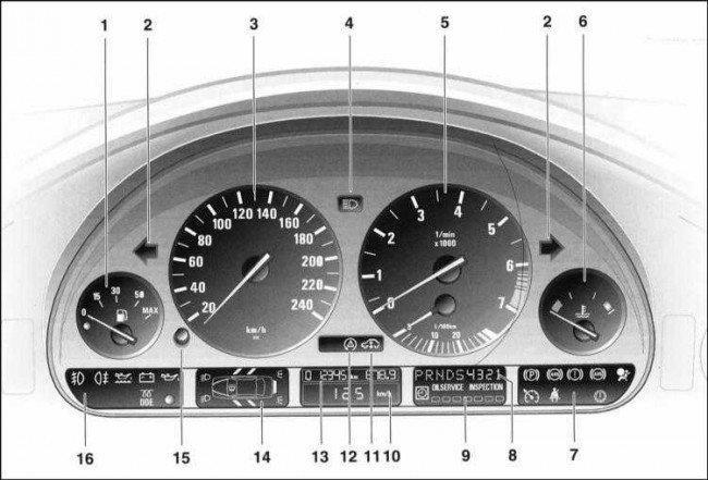 Приборная панель бмв е39 дорестайлинговых версий