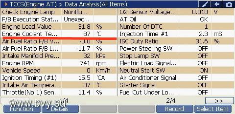 WTS data