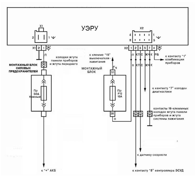 Электрическая схема подключения электромеханического усилителя руля ЭМУР на автомобиле Лада Приора ВАЗ 2170 2171 2172 (Lada Priora)
