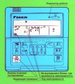 Коды неисправностей кондиционеров Daikin