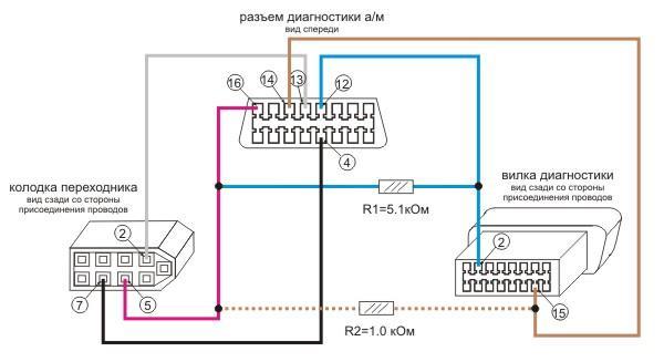 Схема подключения бортового компьютера к а/м