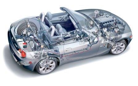 Диагностика авто перед покупкой: проверяем стартер