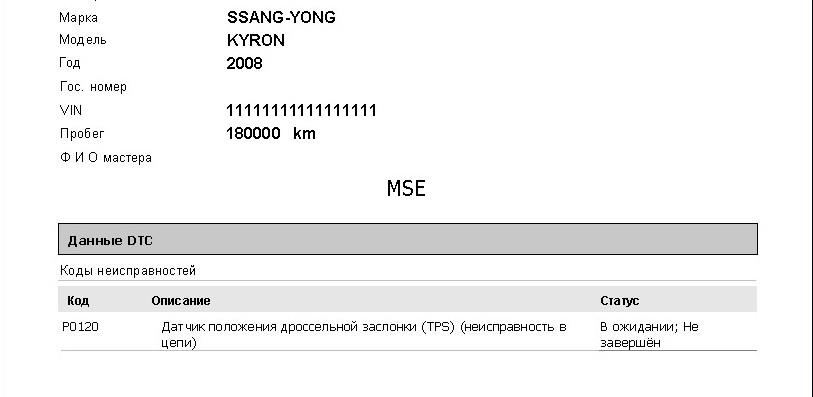 диагностика SsangYong Kyron